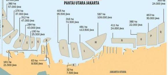 Kiara Kecam Penerbitan 932 IMB di Pulau Reklamasi Teluk Jakarta